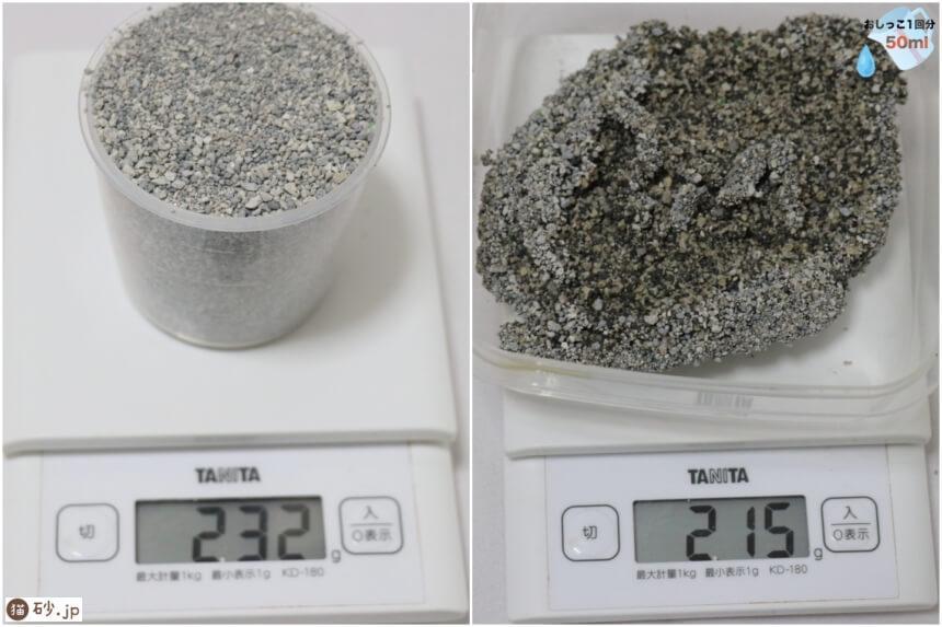 エバークリーンの砂の重さ