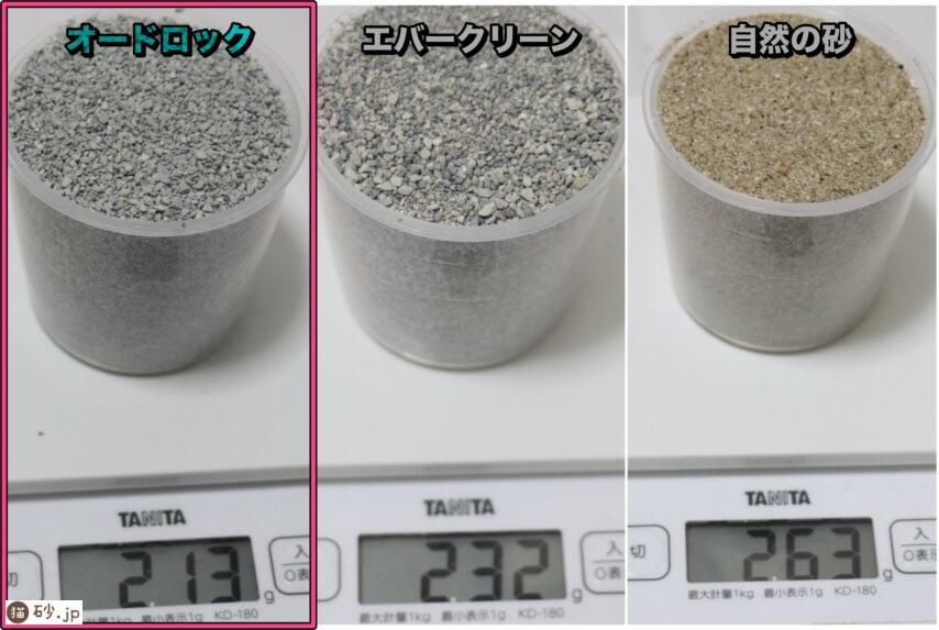 オードロックの砂の重さ