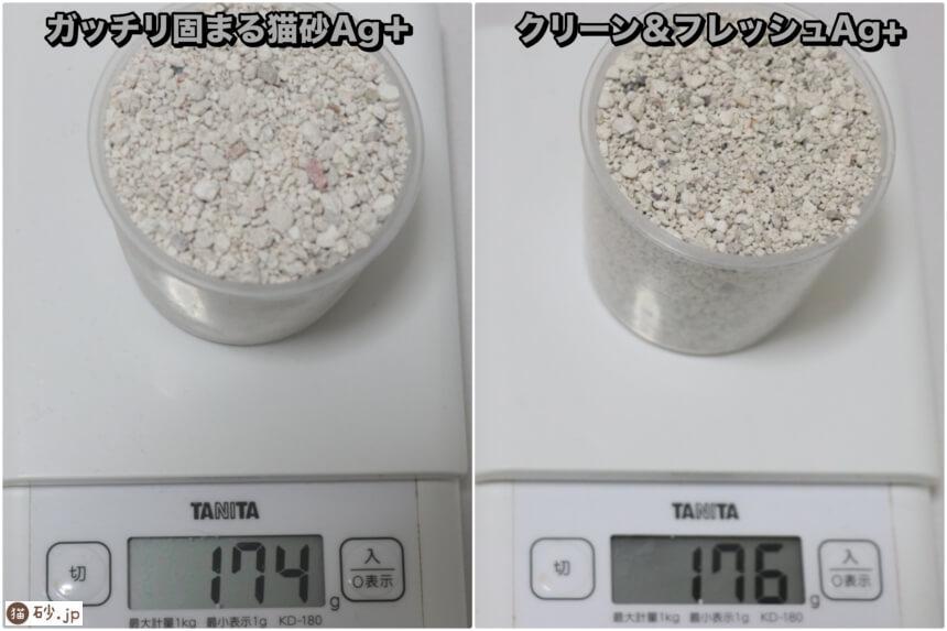 ガッチリ固まる猫砂Ag+(砂の重さ)