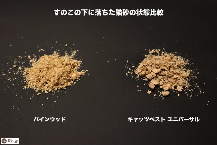ウッドチップ砂の崩れ具合を比較