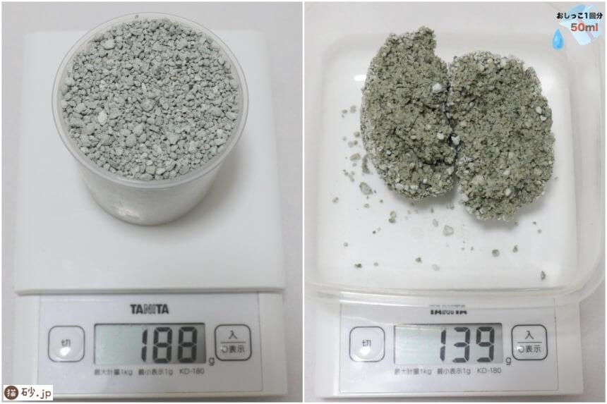 フォーキャットアルファ(砂の重さ)