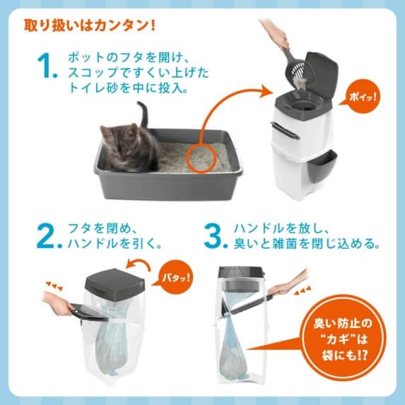猫砂ゴミ箱の仕組み