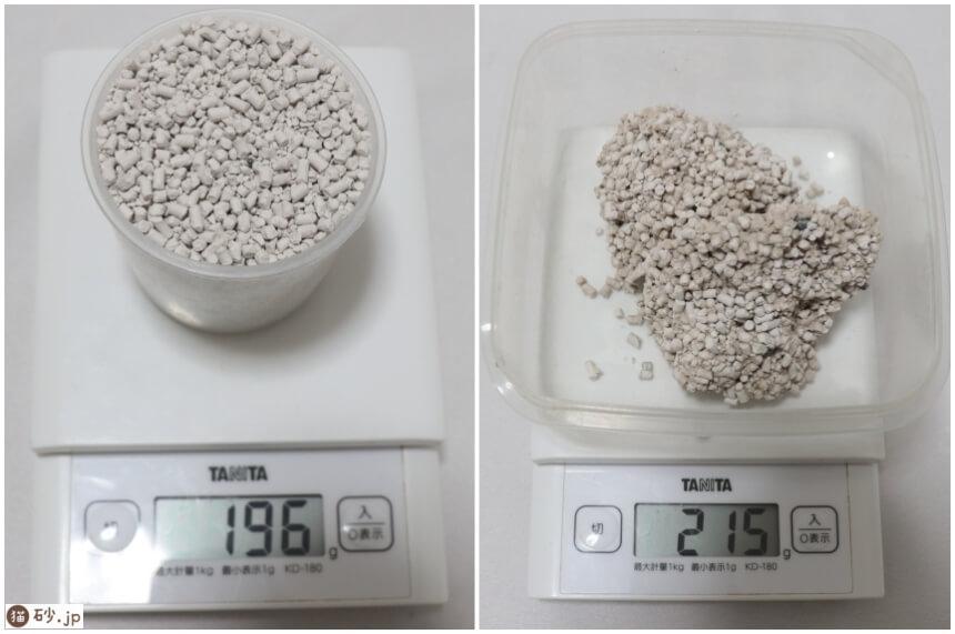 上から猫トイレ用猫砂(砂の重さ)